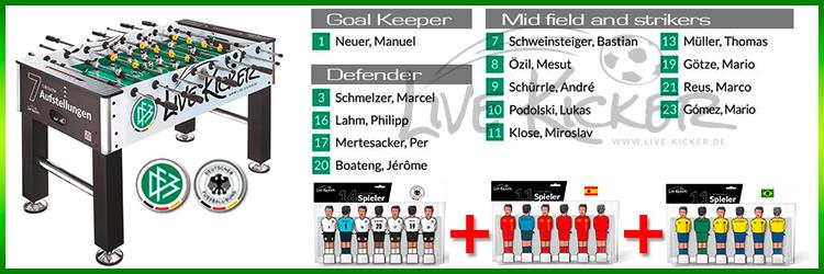 Live Kicker DFB